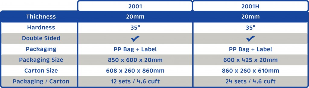 2001H_table